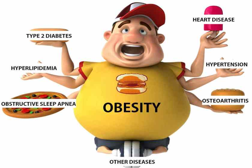 obesity should be seen as a problem not a disease Current ama policy calls obesity a major public health problem  those in support of the council report not calling obesity a disease noted i don't really see.