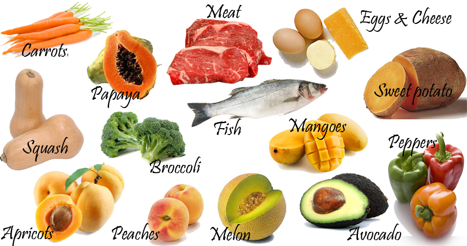 Image result for vitamin d food sources